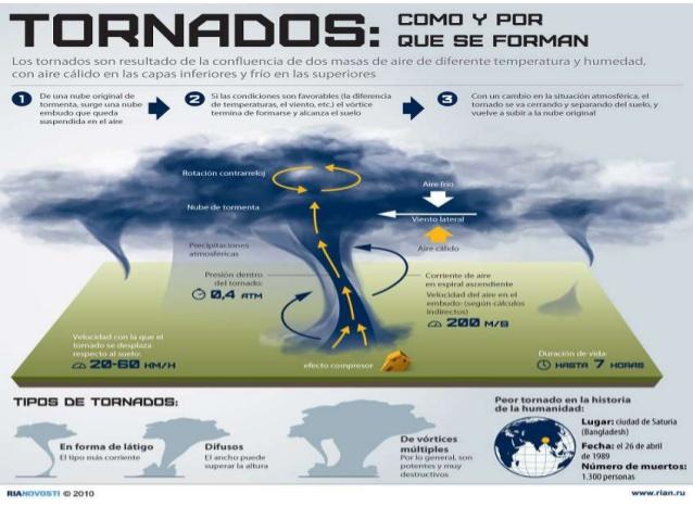 tornados-4-638