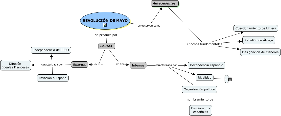 Revoluci%f3n de Mayo.cmap