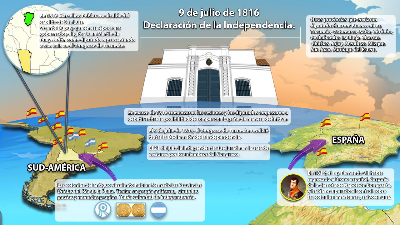 independ5sociales_sociedades_a_traves_del_tiempo_9_Julio_Castro-Rosales-dl