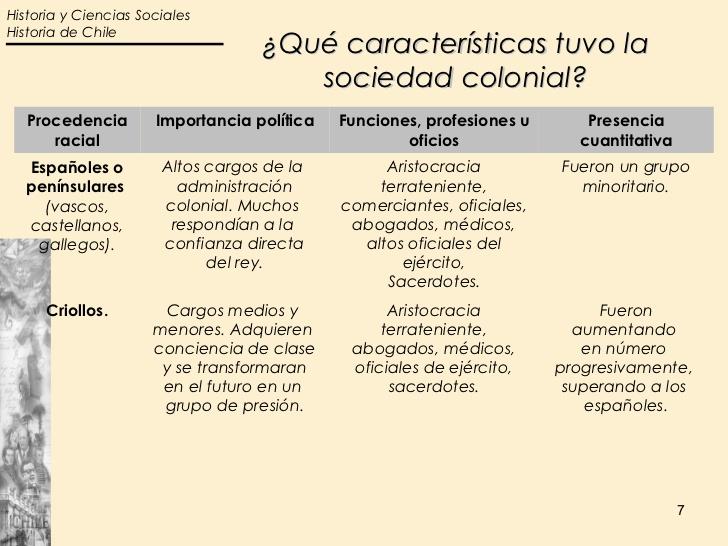 piramidela-sociedad-colonial-7-728