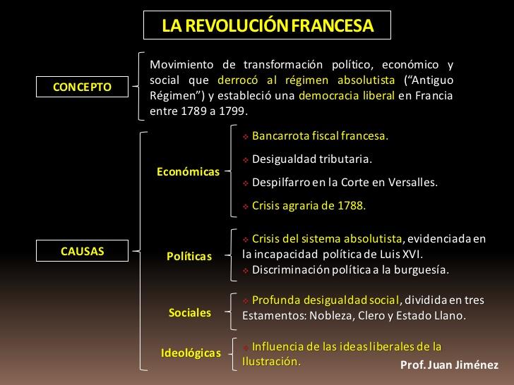 revolucin-francesa-y-era-napolenica-11-728