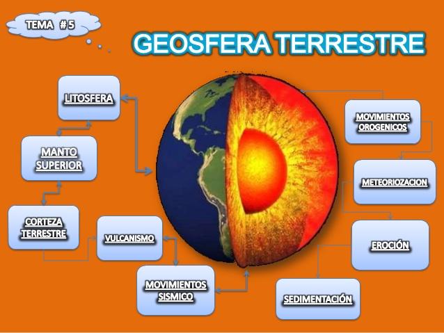 geosfera-terrestre-32-638