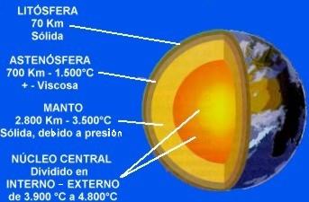 geosfera02