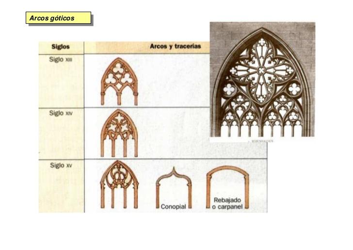 ha07-t01-arquitectura-gotica-36-728