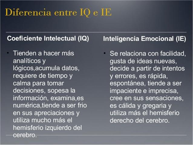 inteligencia-emocional-12-638