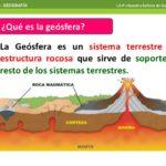 Cuadros sinópticos e imágenes sobre las capas de la Geosfera