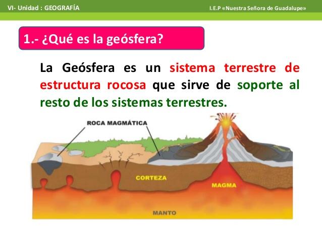 la-geosfera-2-638