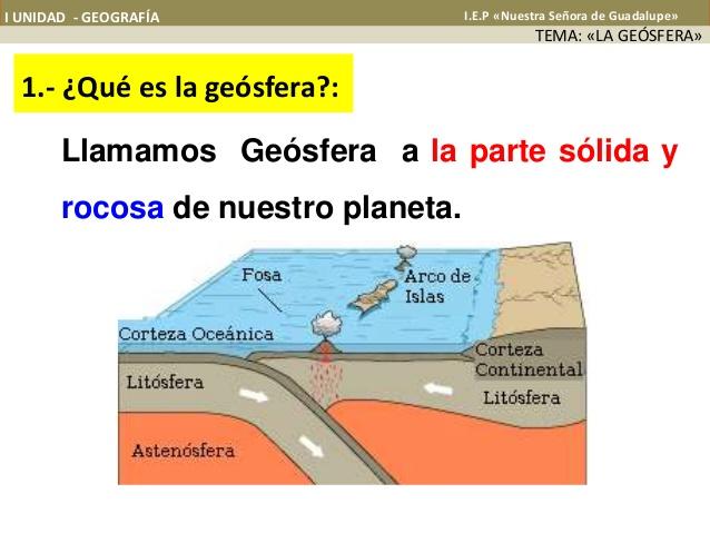 la-geosfera-3-638 (1)