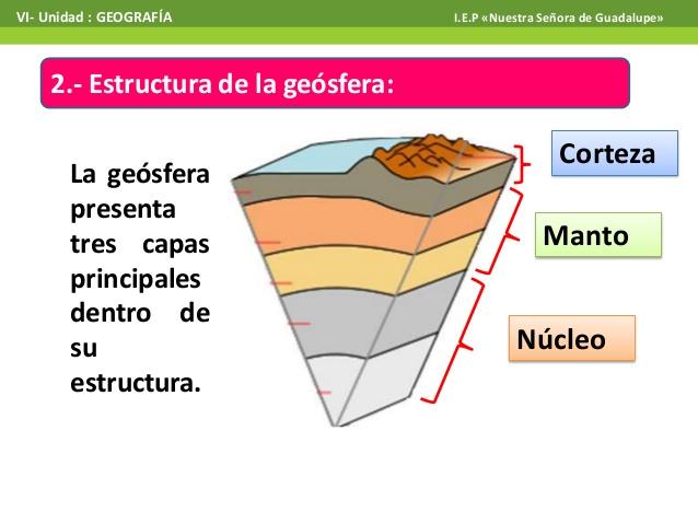 la-geosfera-3-638