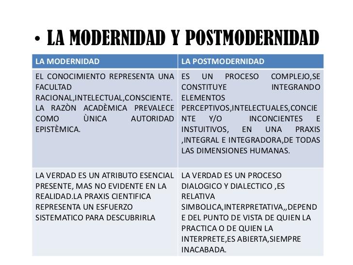 modernidad-y-post-modernidad-nig-3-728