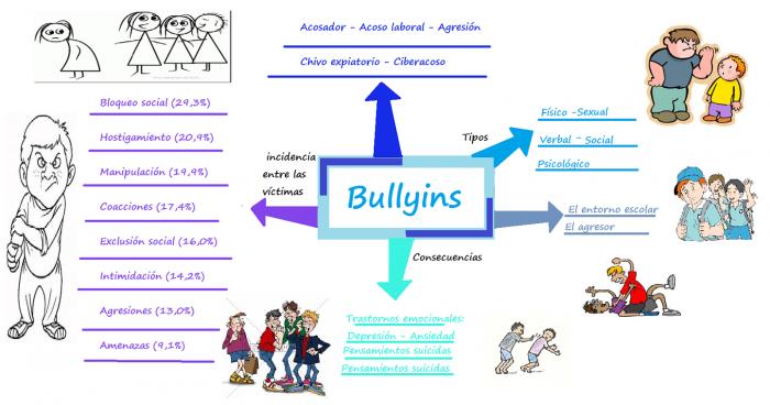bullying-2