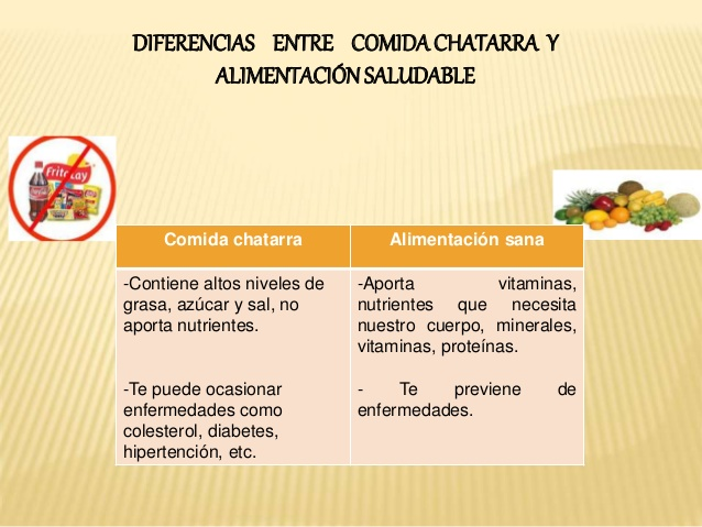 chataomida-chatarra-vs-alimentacin-saludable-ppt-6-638