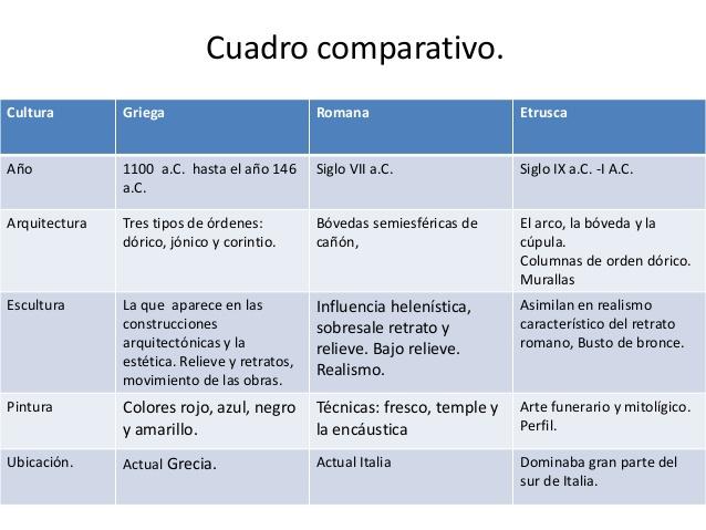 cuadro-comparativo-1-638 (1)