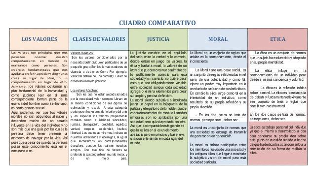 cuadro-comparativo-de-los-valores-derecho-1-638