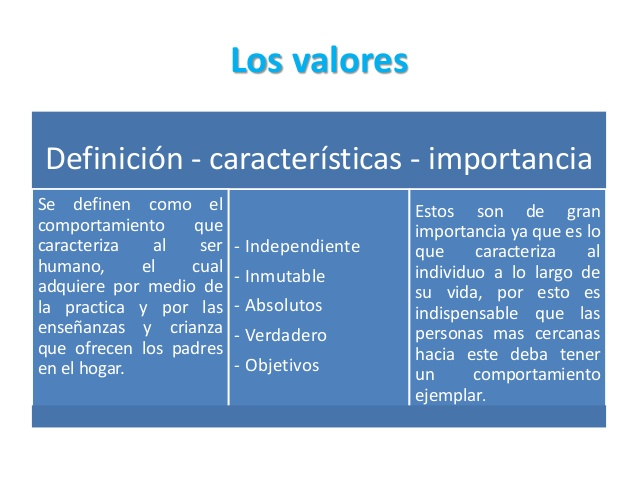 cuadro-comparativo-de-los-valores-etica-moral-y-justicia-2-638