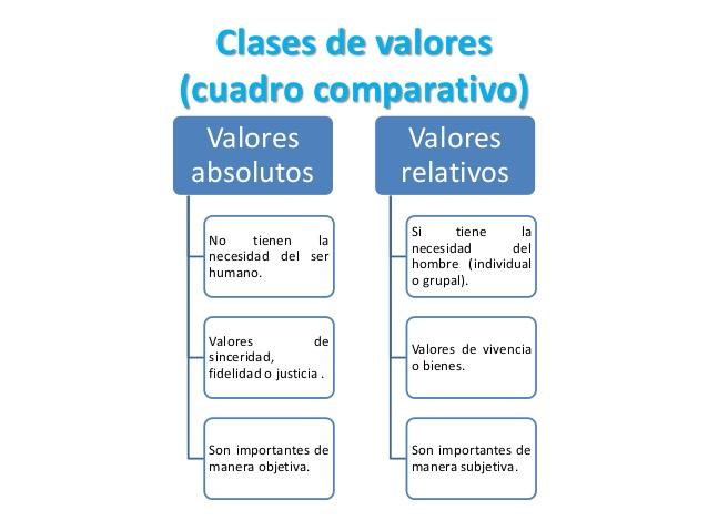 cuadro-comparativo-de-los-valores-etica-moral-y-justicia-3-638