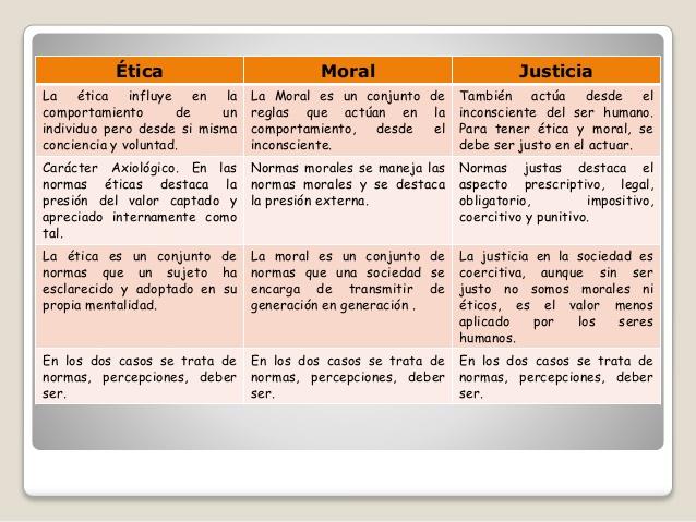 cuadro-comparativo-sobre-la-etica-aplicada-al-derecho-5-638 (1)