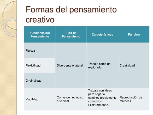 el-pensamiento-creativo-27-638