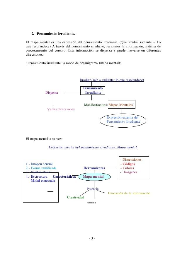 mapael-libro-de-los-mapas-mentales-tony-buzan-3-638