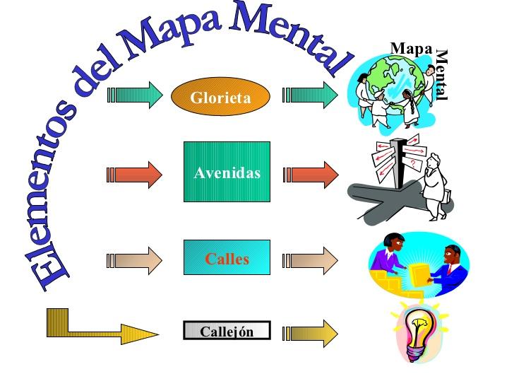 mapas-mentales-mt-4-728