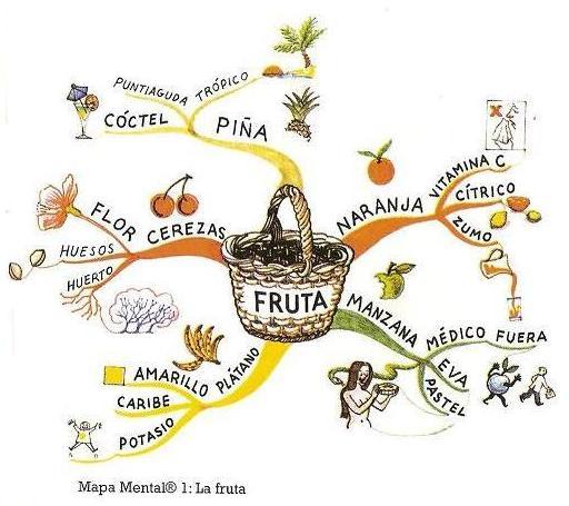 mental fruta