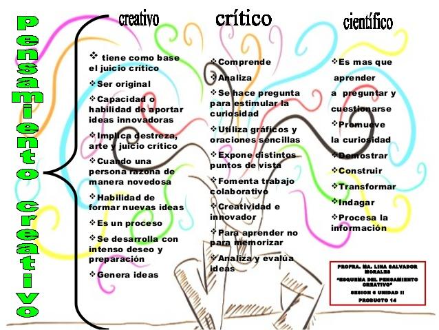 producto-14-esquema-del-pensamiento-creativo-sesion-6-1-638