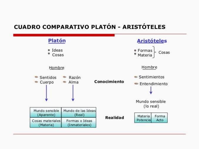 aristteles-19-728