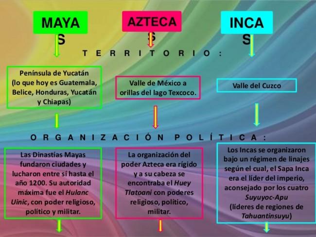 civilizaciones-de-amrica-y-pueblos-prehispnicos-de-chile-8-728