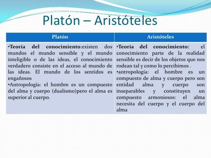 cuadros-comparativos-filosoficos-5-728