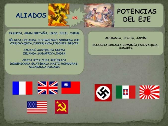 la-segunda-guerra-mundial-4-eso-19-728