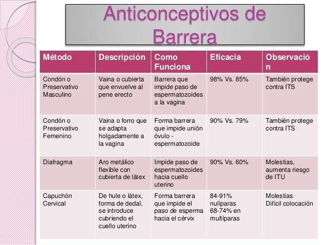 metodos-anticonceptivos-22-638