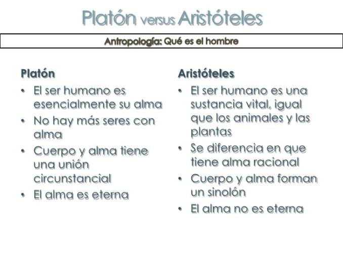 platn-versus-aristteles-4-728
