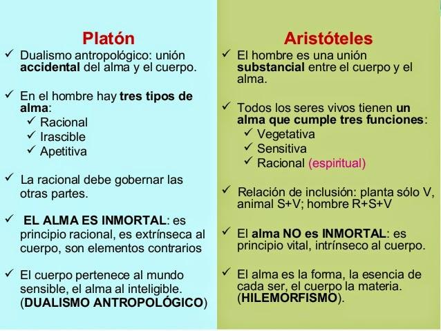 platon-vs-aristoteles-19-638