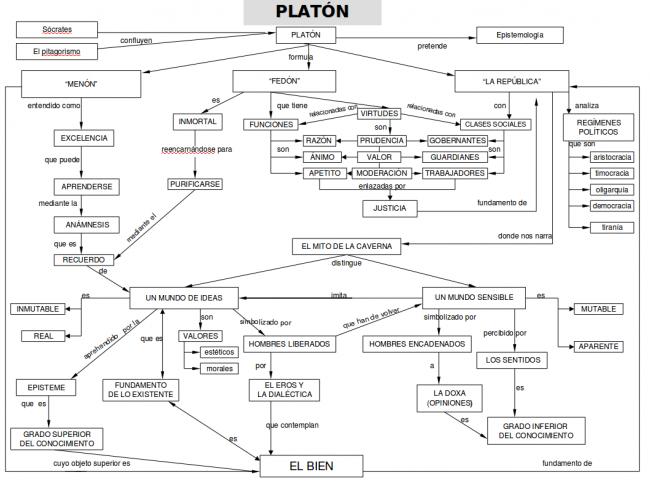 platon2