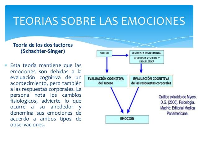 presentacion-emociones-10-638 (1)