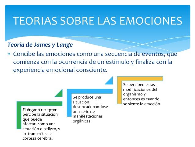 presentacion-emociones-8-638