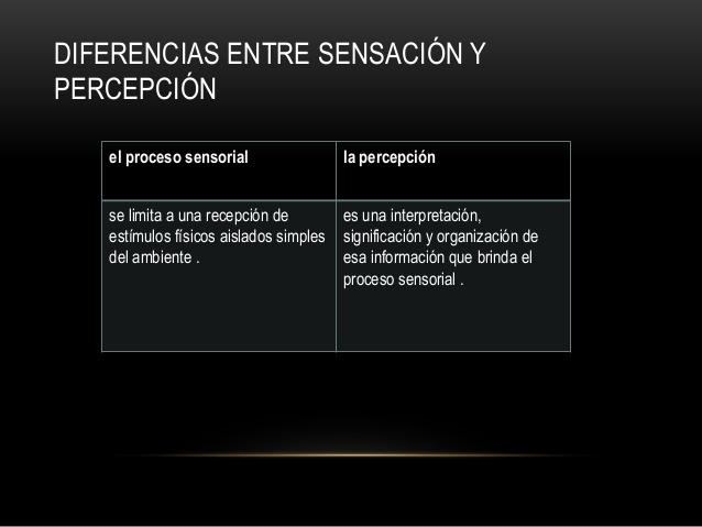 sensacin-percepcin-atencin-y-memoria-8-638