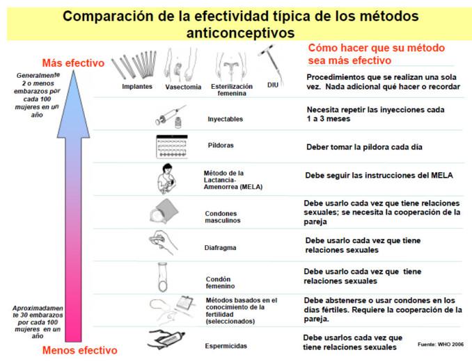 tabla-comparacion-met-anticoncep-01