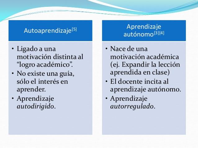aprendizaje-autonomo-autoaprendizaje-y-educacin-a-distancia-7-638