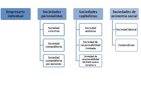 esquema_empresas