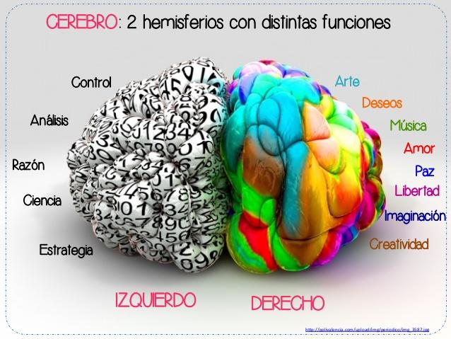 formacin-mapas-mentales-2-638