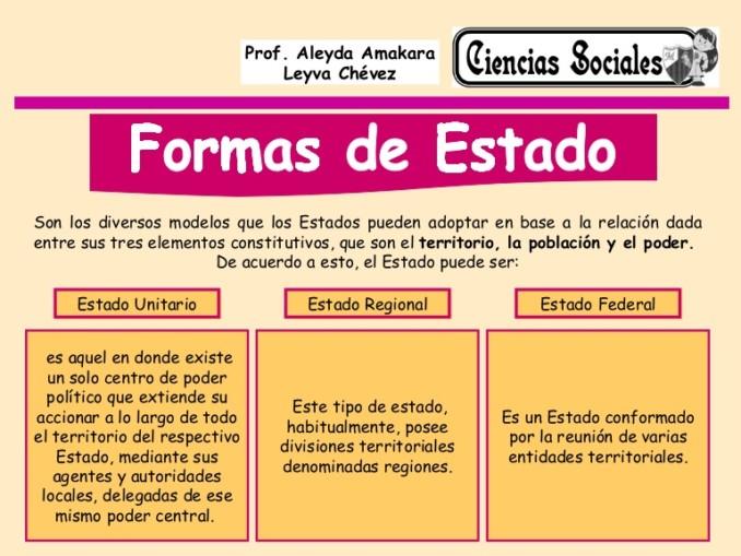 formasdeestado-100724065533-phpapp01-thumbnail-4