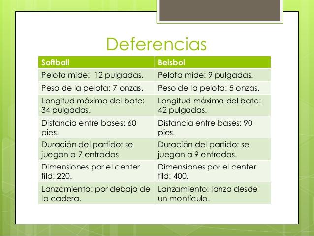 softbol-trabajo-educacion-fisica-2012-13-638