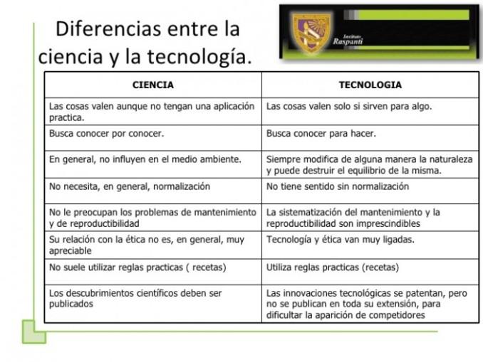 tecnica-ciencia-tecnologia-6-728