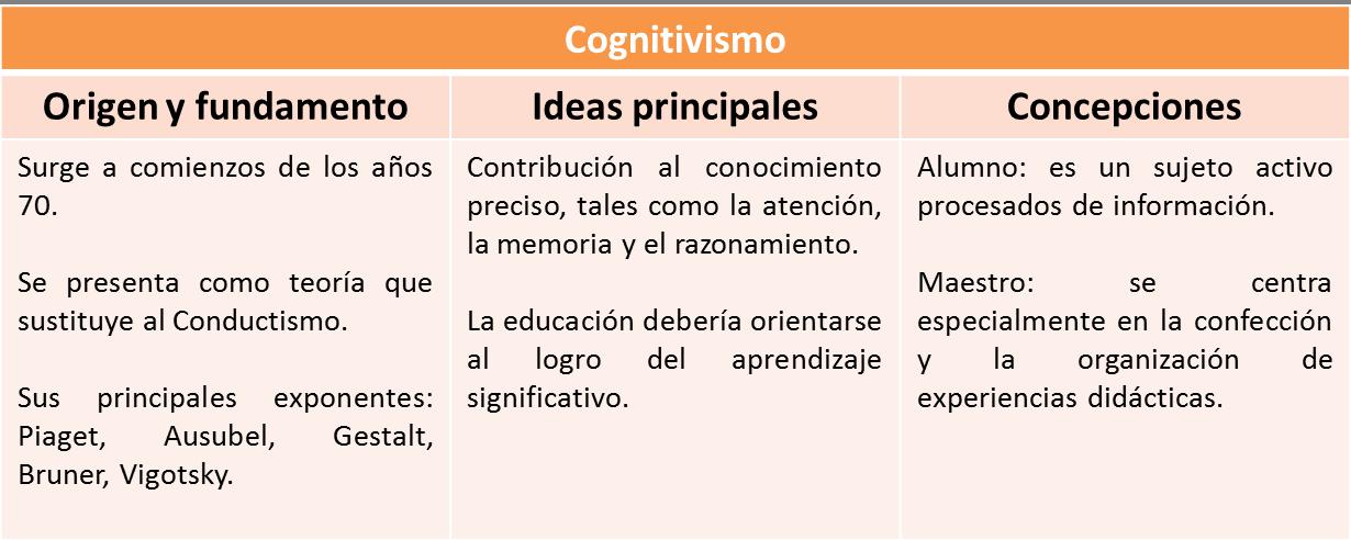 cognitivismo_cuadro