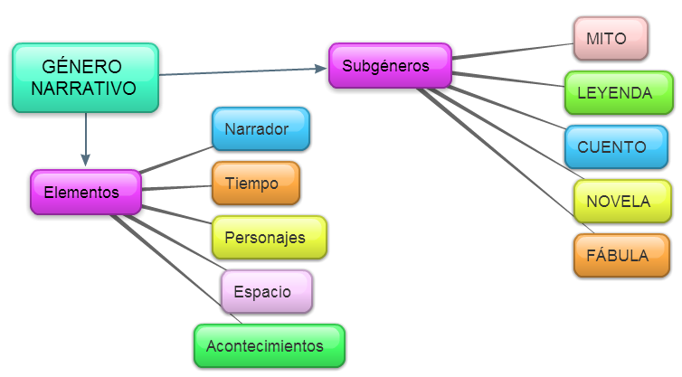 new-mind-map_3skjgwe5