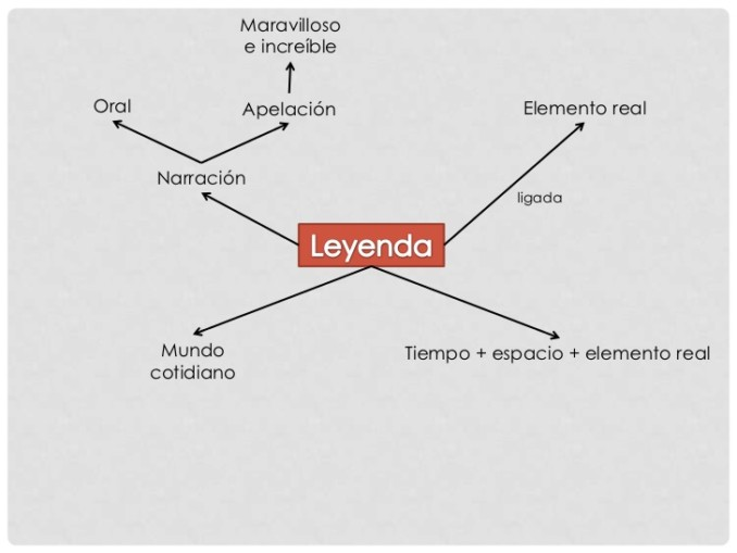 origen-y-desarrollo-de-la-leyenda-2-728