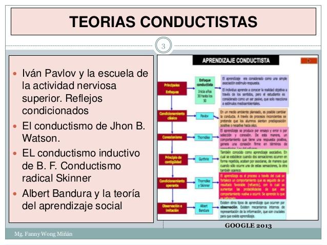 teorias-conductuales-de-la-personalidad-fanny-jem-wong-semana-4-3-638