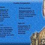 Cuadros comparativos entre arte Barroco y Renacimiento