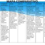 Cuadros comparativos entre Mayas, Incas y Aztecas